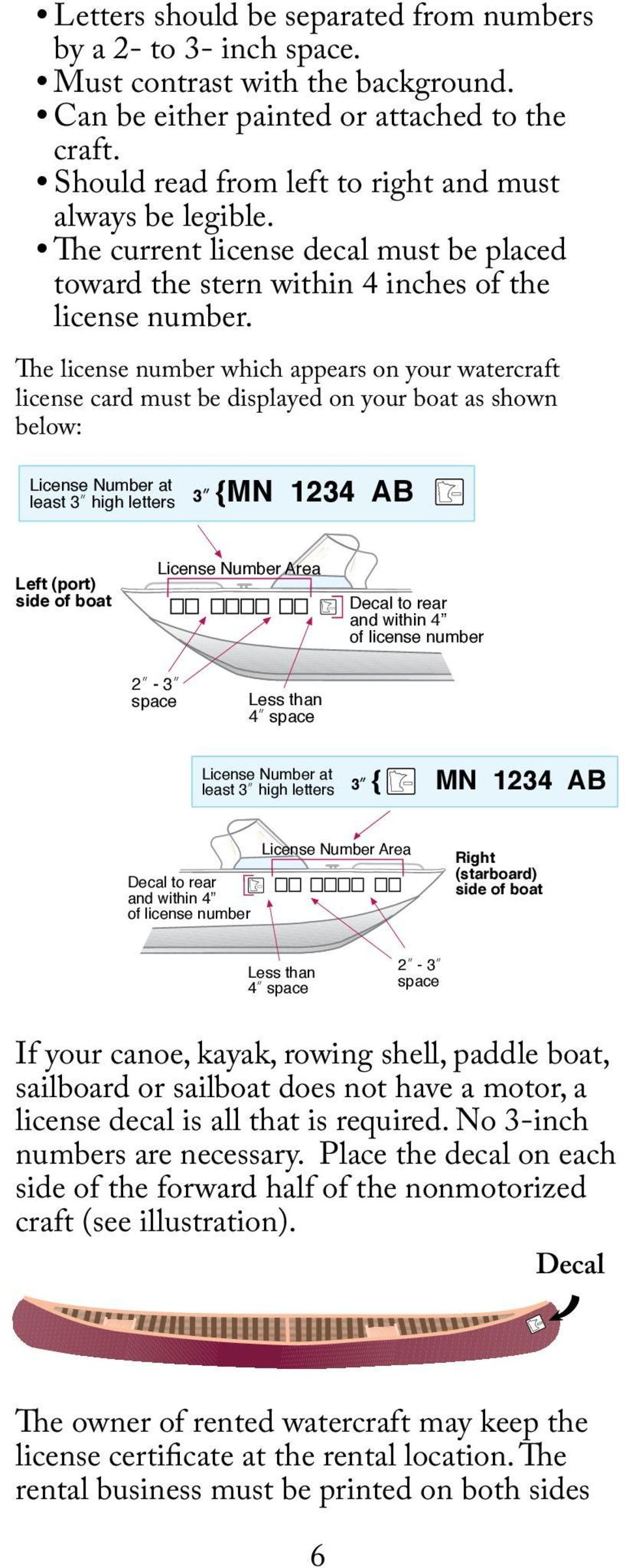 The license number which appears on your watercraft license card must be displayed on your boat as shown below: 95 95 95 If your canoe, kayak, rowing shell, paddle boat, sailboard or sailboat does