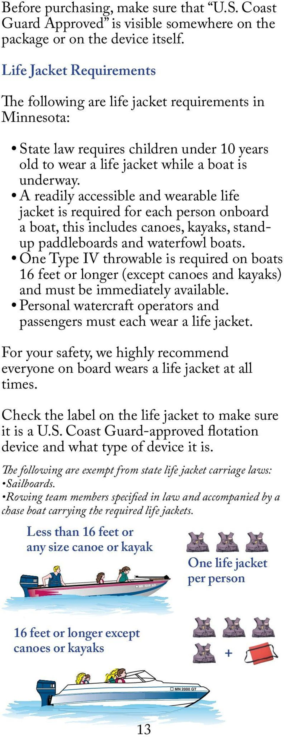 A readily accessible and wearable life jacket is required for each person onboard a boat, this includes canoes, kayaks, standup paddleboards and waterfowl boats.