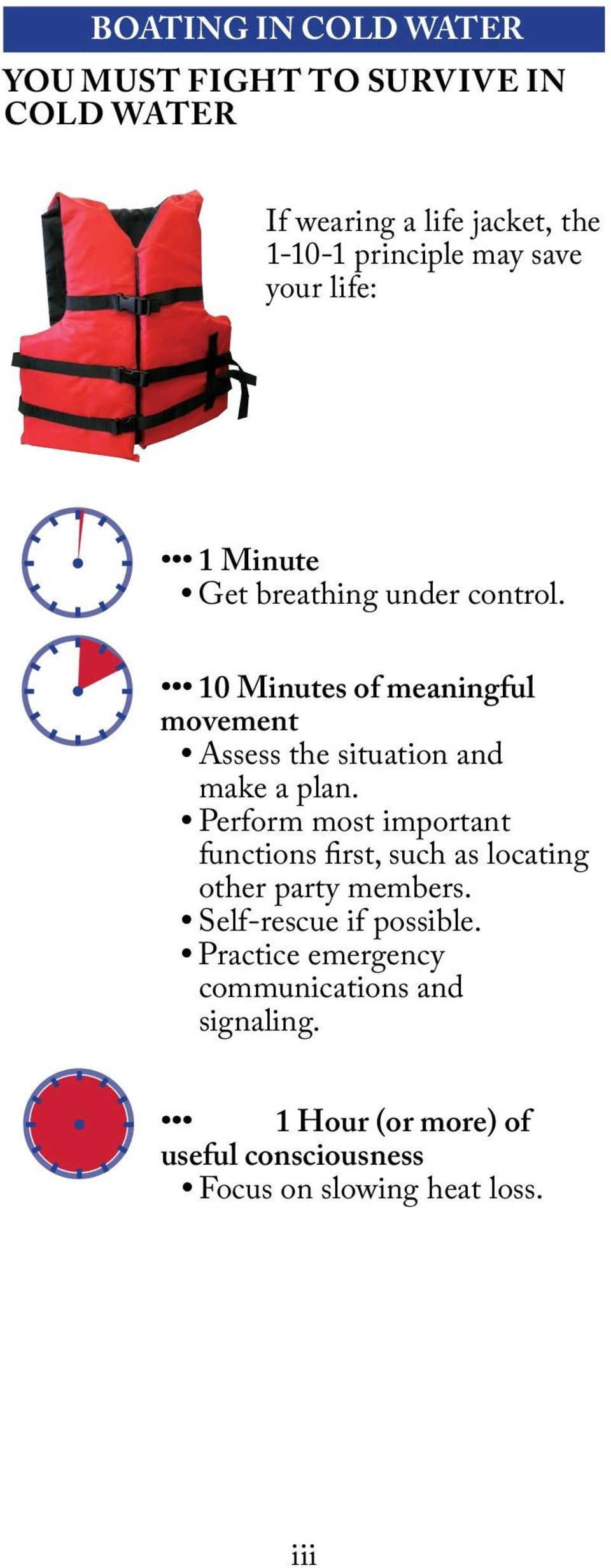 10 Minutes of meaningful movement Assess the situation and make a plan.