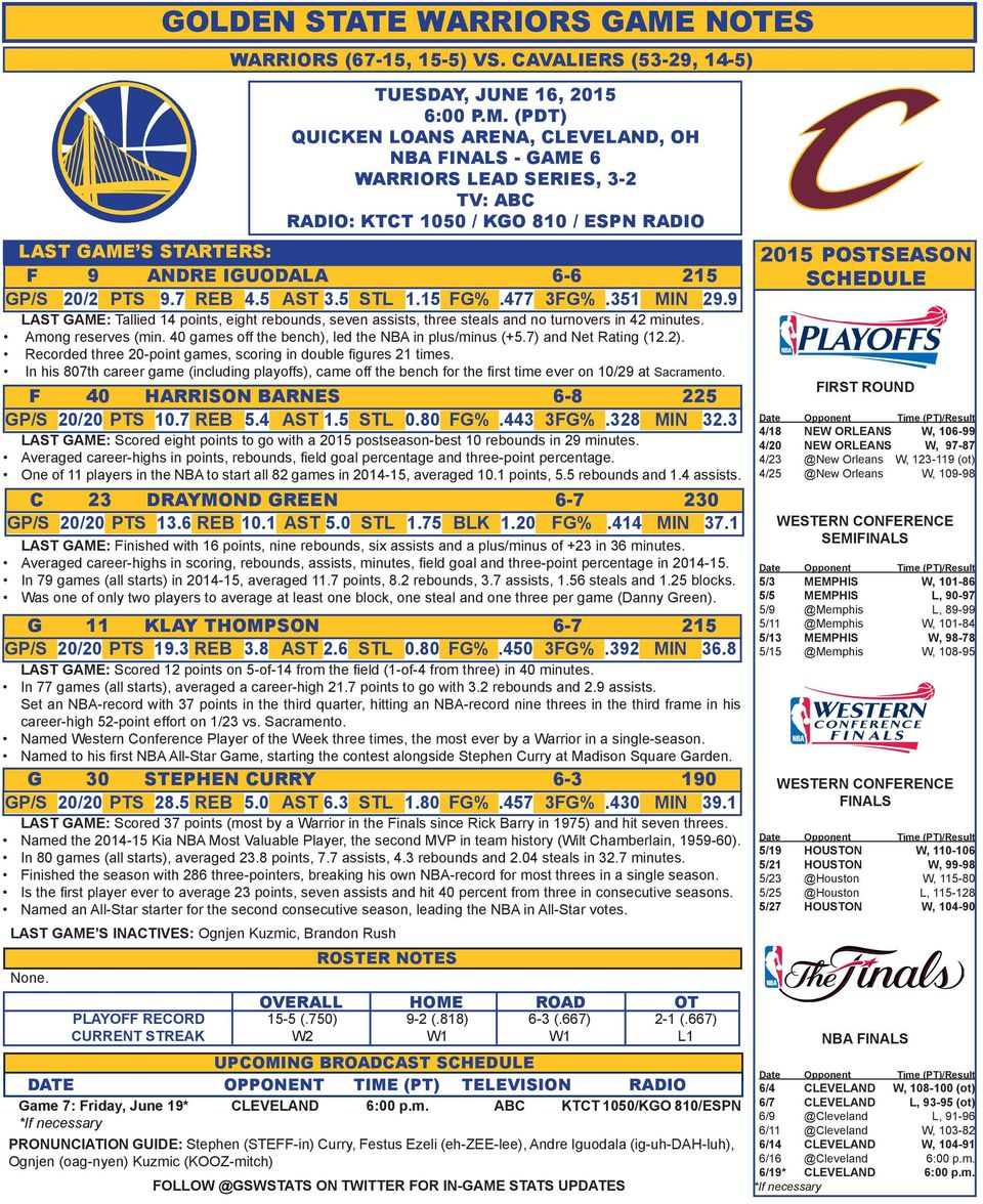 (PDT) QUICKEN LOANS ARENA, CLEVELAND, OH NBA FINALS - GAME 6 WARRIORS LEAD SERIES, 3-2 TV: ABC RADIO: KTCT 1050 / KGO 810 / ESPN RADIO LAST GAME S STARTERS: F 9 ANDRE IGUODALA 6-6 215 GP/S 20/2 PTS 9.