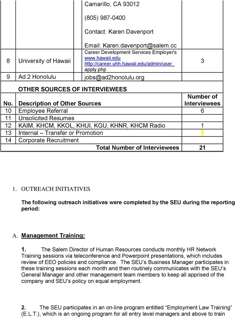 Description of Other Sources Interviewees 10 Employee Referral 6 11 Unsolicited Resumes 12 KAIM, KHCM, KKOL, KHUI, KGU, KHNR, KHCM Radio 1 13 Internal Transfer or Promotion 14 Corporate Recruitment