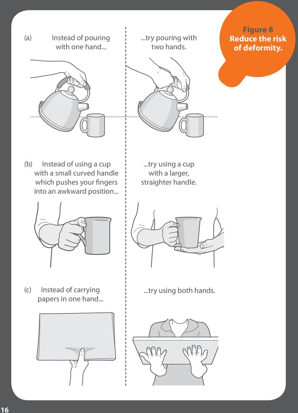 (b) Instead of using a cup with a small curved handle which pushes your fingers into