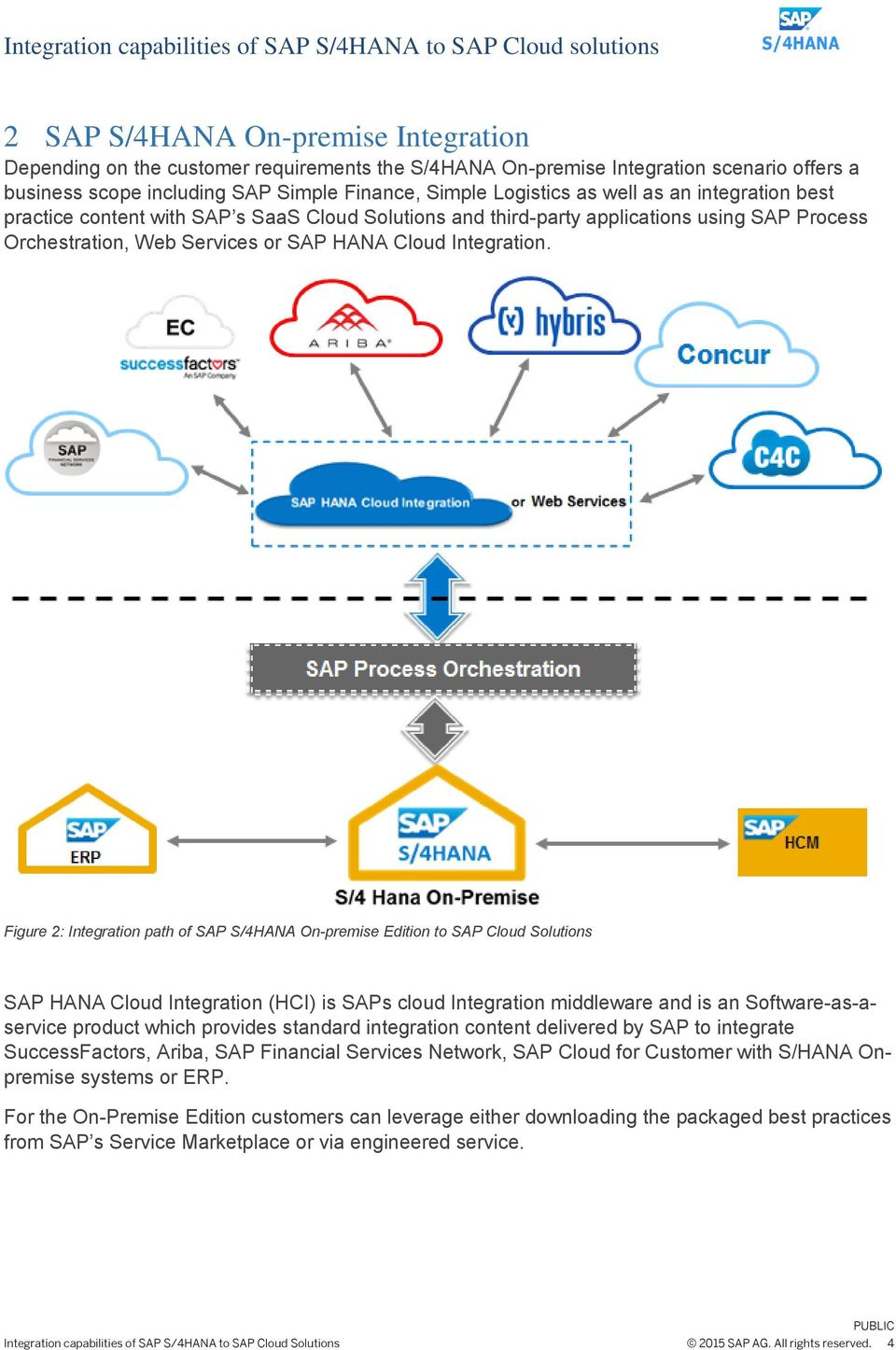 Figure 2: Integration path of SAP S/4HANA On-premise Edition to SAP Cloud Solutions SAP HANA Cloud Integration (HCI) is SAPs cloud Integration middleware and is an Software-as-aservice product which