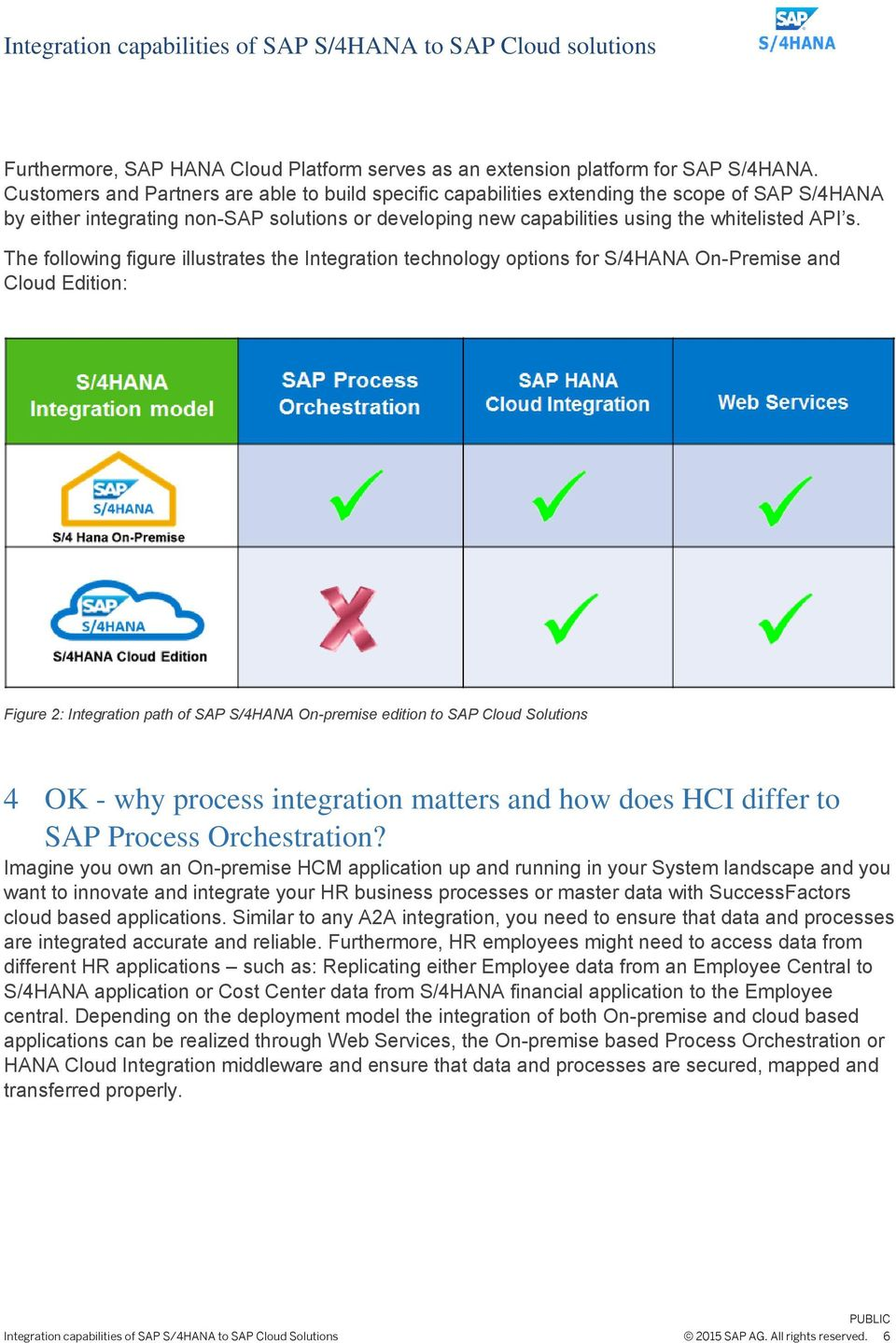 The following figure illustrates the Integration technology options for S/4HANA On-Premise and Cloud Edition: Figure 2: Integration path of SAP S/4HANA On-premise edition to SAP Cloud Solutions 4 OK