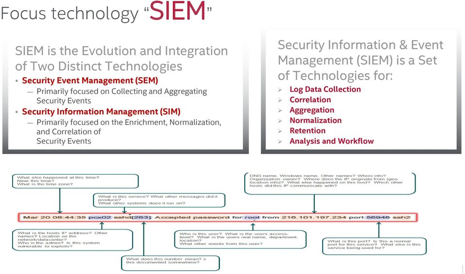 focused on the Enrichment, Normalization, and Correlation of Security Events Security Information & Event Management