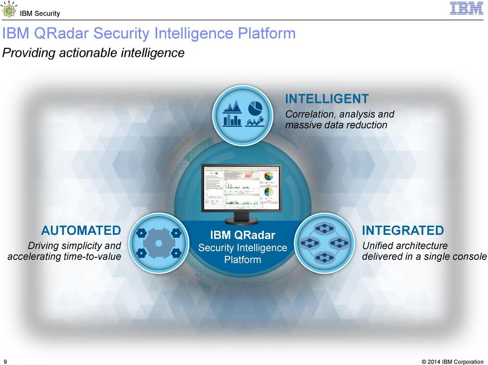Driving simplicity and accelerating time-to-value IBM QRadar Security