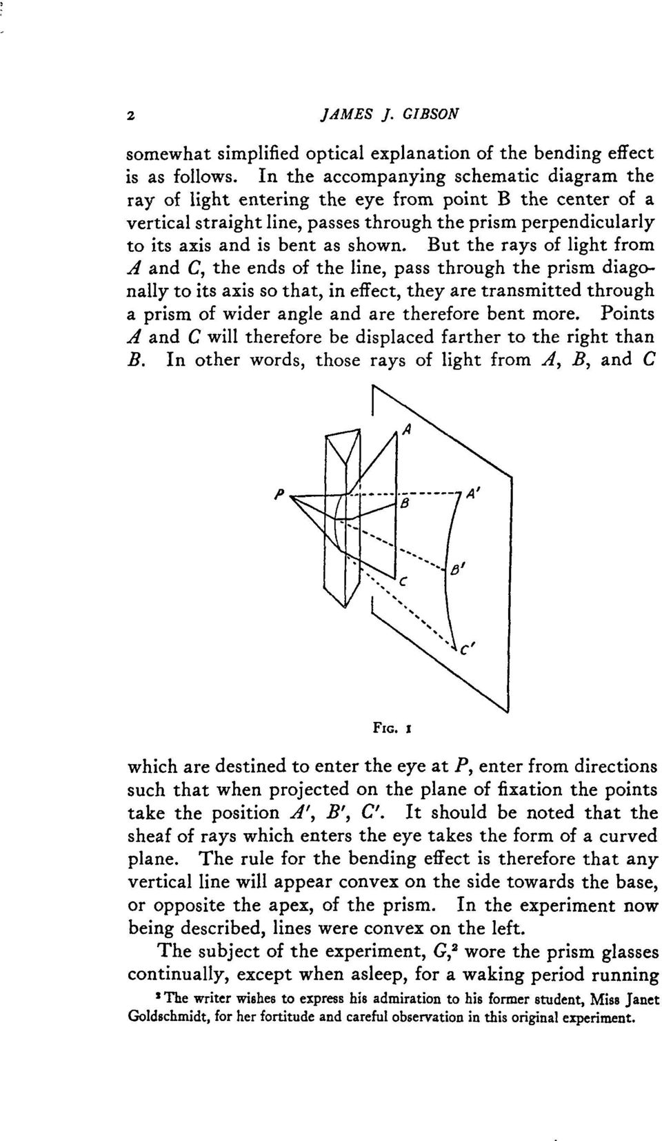 But the rays of light from A and C, the ends of the line, pass through the prism diagonally to its axis so that, in effect, they are transmitted through a prism of wider angle and are therefore bent