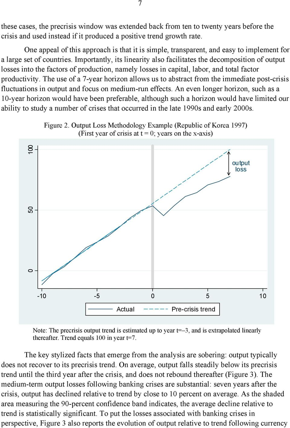 Importantly, its linearity also facilitates the decomposition of output losses into the factors of production, namely losses in capital, labor, and total factor productivity.