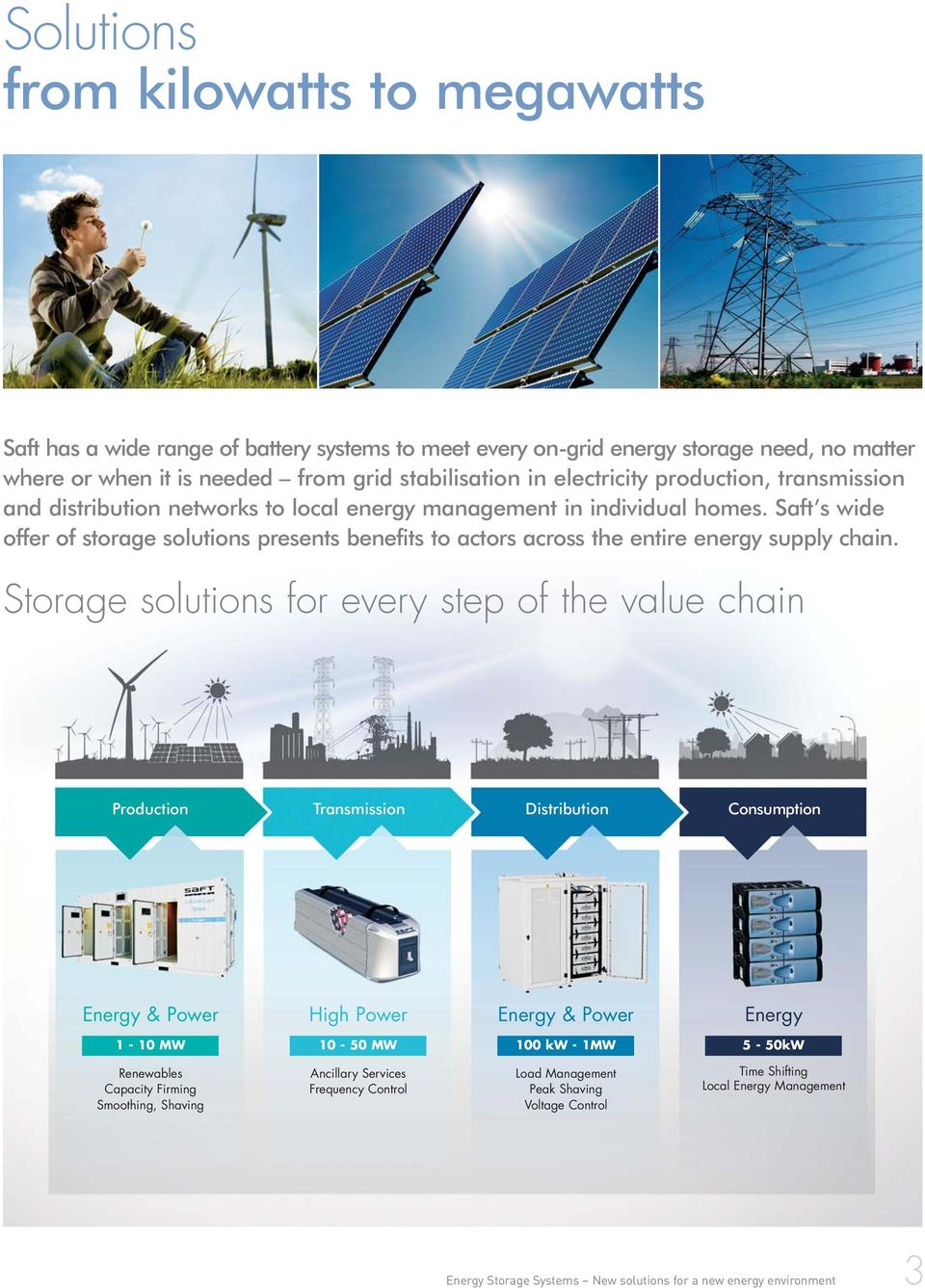 Saft s wide offer of storage solutions presents benefits to actors across the entire energy supply chain.
