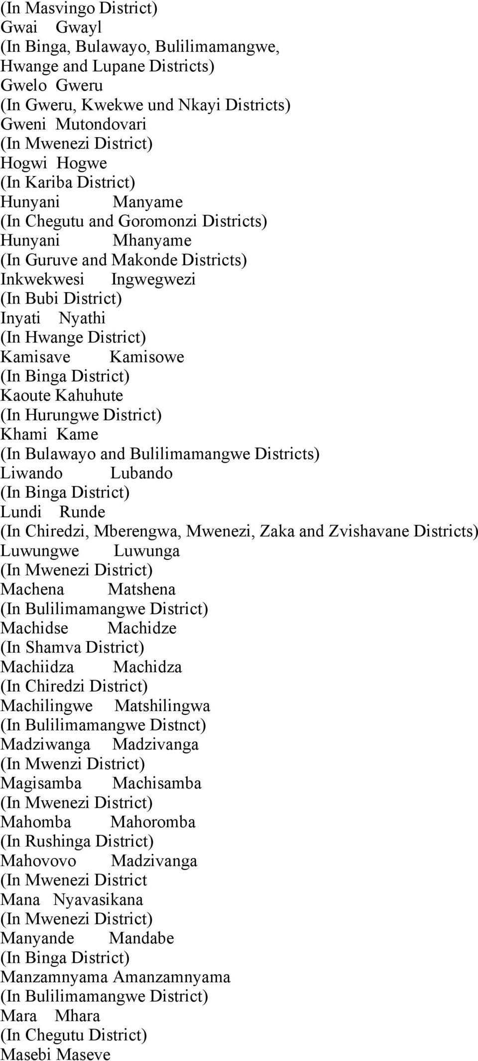 District) Kamisave Kamisowe (In Binga District) Kaoute Kahuhute (In Hurungwe District) Khami Kame (In Bulawayo and Bulilimamangwe Districts) Liwando Lubando (In Binga District) Lundi Runde (In