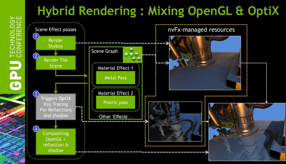 nvfx-managed resources 3 Triggers OptiX Ray Tracing For Reflections and