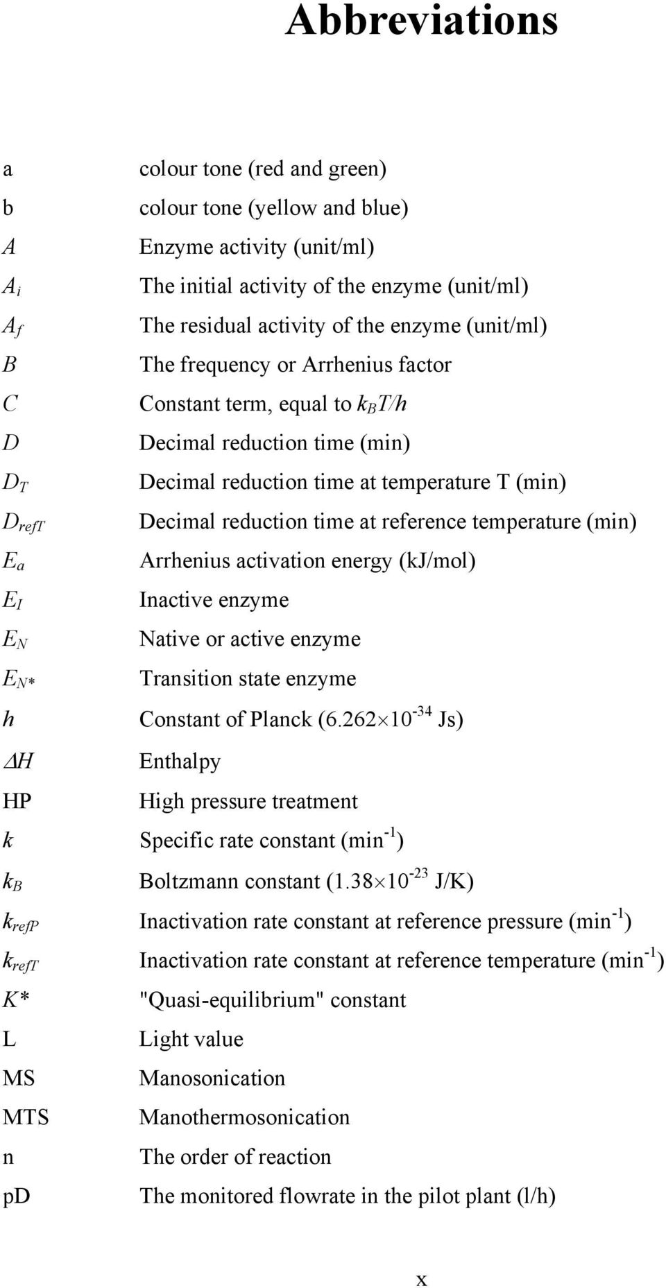reduction time at reference temperature (min) Arrhenius activation energy (kj/mol) Inactive enzyme Native or active enzyme Transition state enzyme Constant of Planck (6.