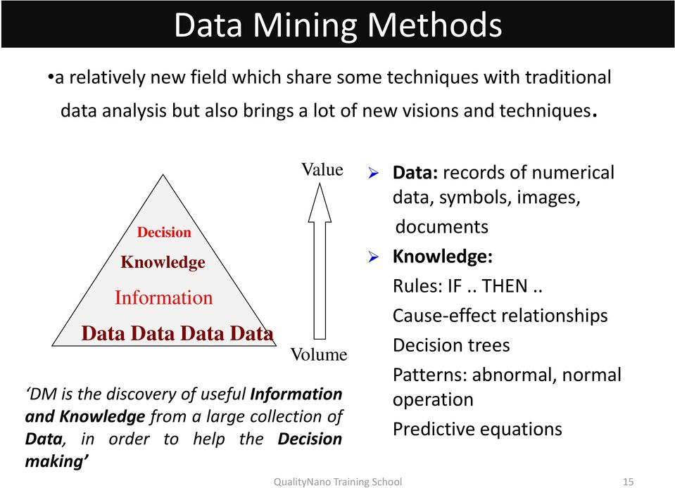 Decision Knowledge Information Data Data Data Data Value Volume DM is the discovery of useful Information and Knowledge from a large