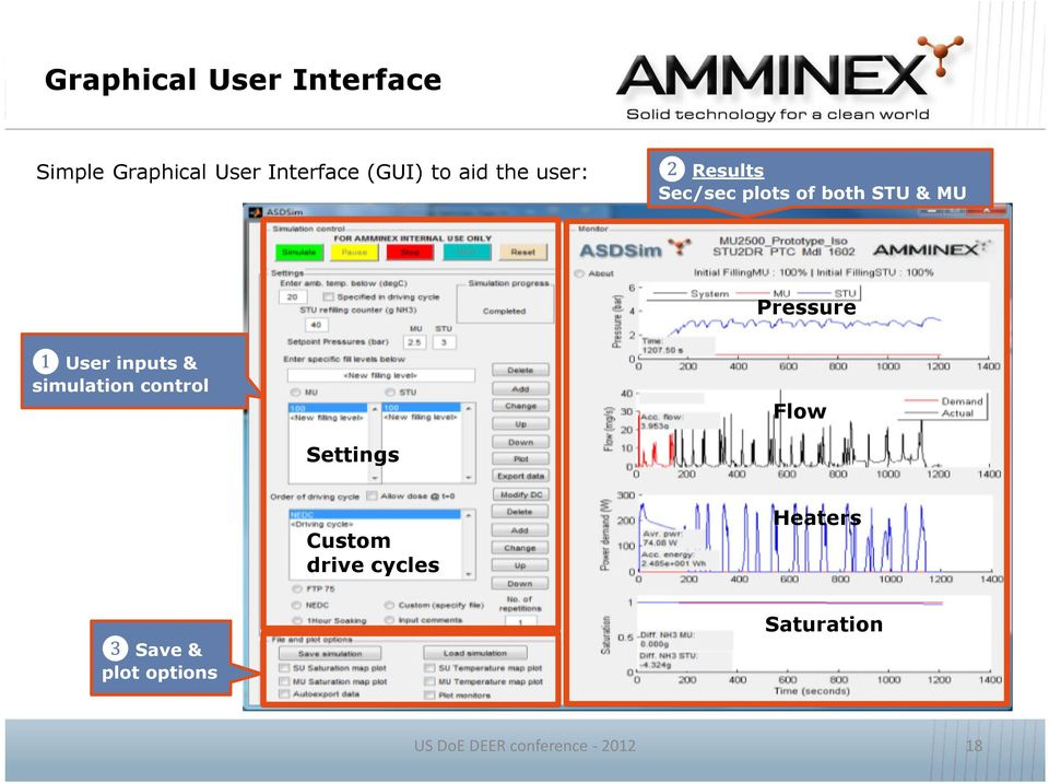User inputs & simulation control Flow Settings Custom drive cycles