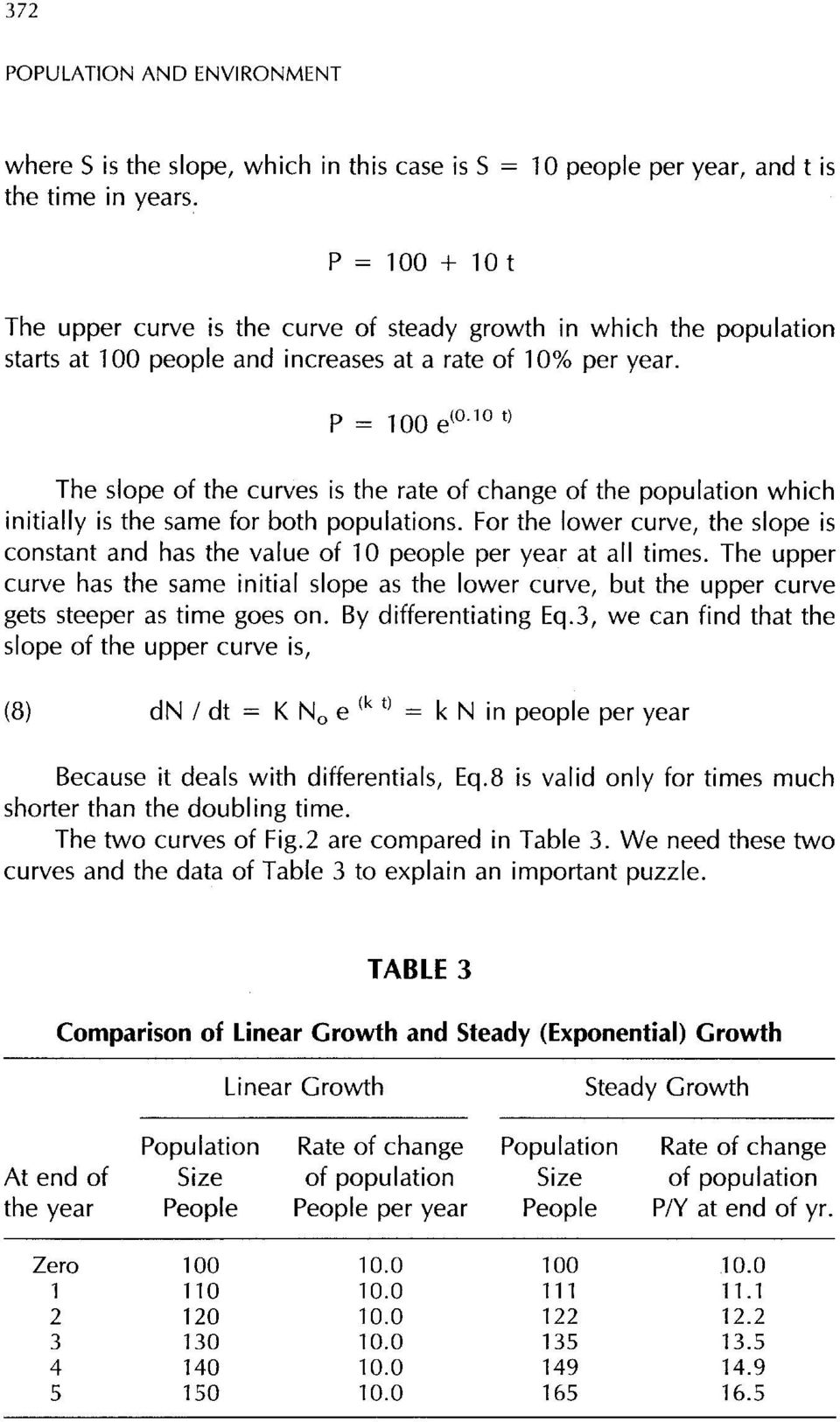 P = 100 e ( 1 t) The slope of the curves is the rate of change of the population which initially is the same for both populations.