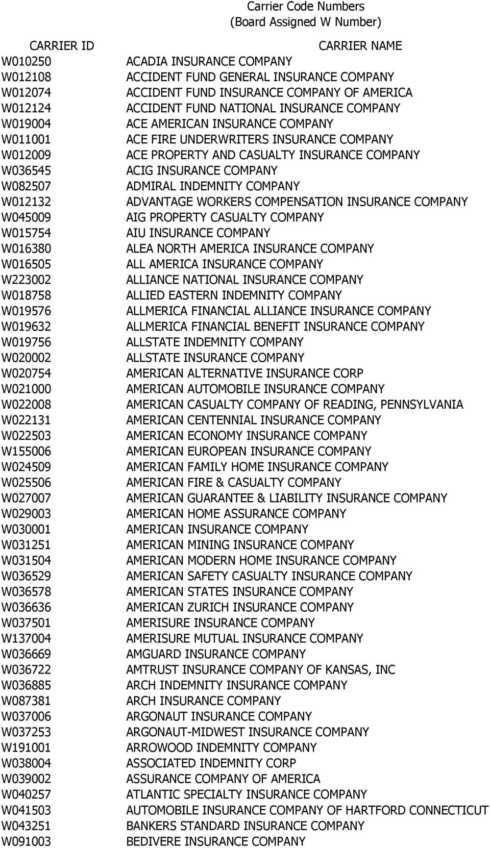 W091003 ACADIA INSURANCE COMPANY ACCIDENT FUND GENERAL INSURANCE COMPANY ACCIDENT FUND INSURANCE COMPANY OF AMERICA ACCIDENT FUND NATIONAL INSURANCE COMPANY ACE AMERICAN INSURANCE COMPANY ACE FIRE