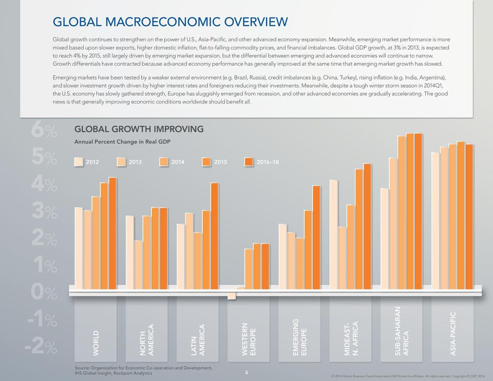Global GDP growth, at 3% in 2013, is expected to reach 4% by 2015, still largely driven by emerging market expansion, but the differential between emerging and advanced economies will continue to