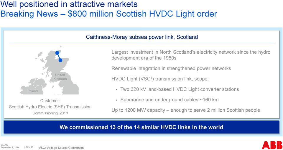 scope: Two 320 kv land-based HVDC Light converter stations Customer: Scottish Hydro Electric (SHE) Transmission Commissioning: 2018 Submarine and underground cables