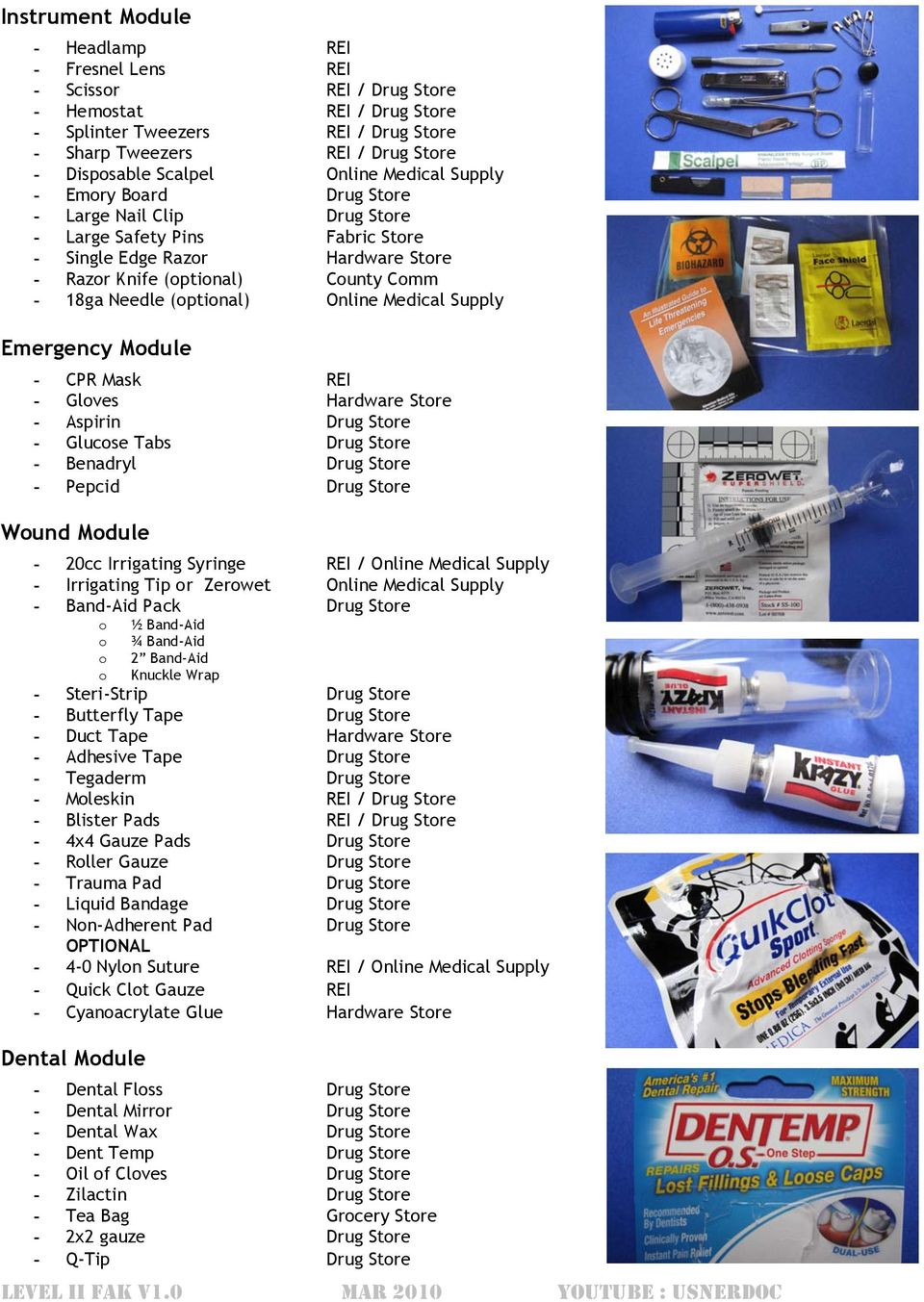 (optional) Online Medical Supply Emergency Module - CPR Mask REI - Gloves Hardware Store - Aspirin Drug Store - Glucose Tabs Drug Store - Benadryl Drug Store - Pepcid Drug Store Wound Module - 20cc