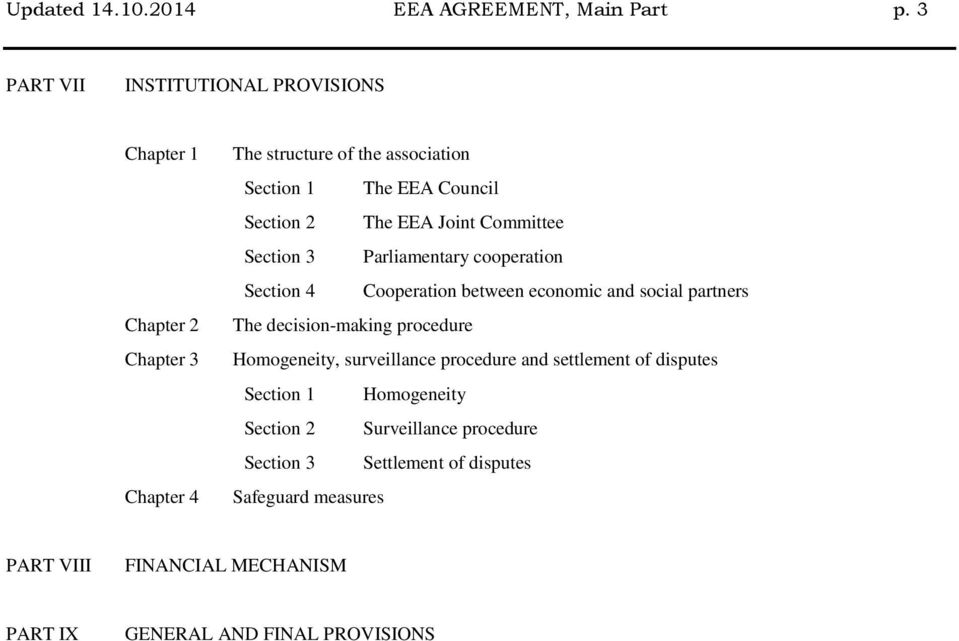 The EEA Joint Committee Section 3 Parliamentary cooperation Section 4 Cooperation between economic and social partners The decision-making