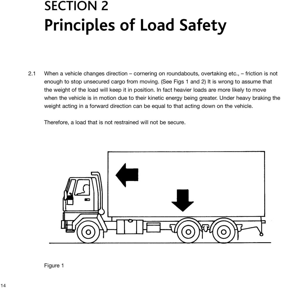 (See Figs 1 and 2) It is wrong to assume that the weight of the load will keep it in position.