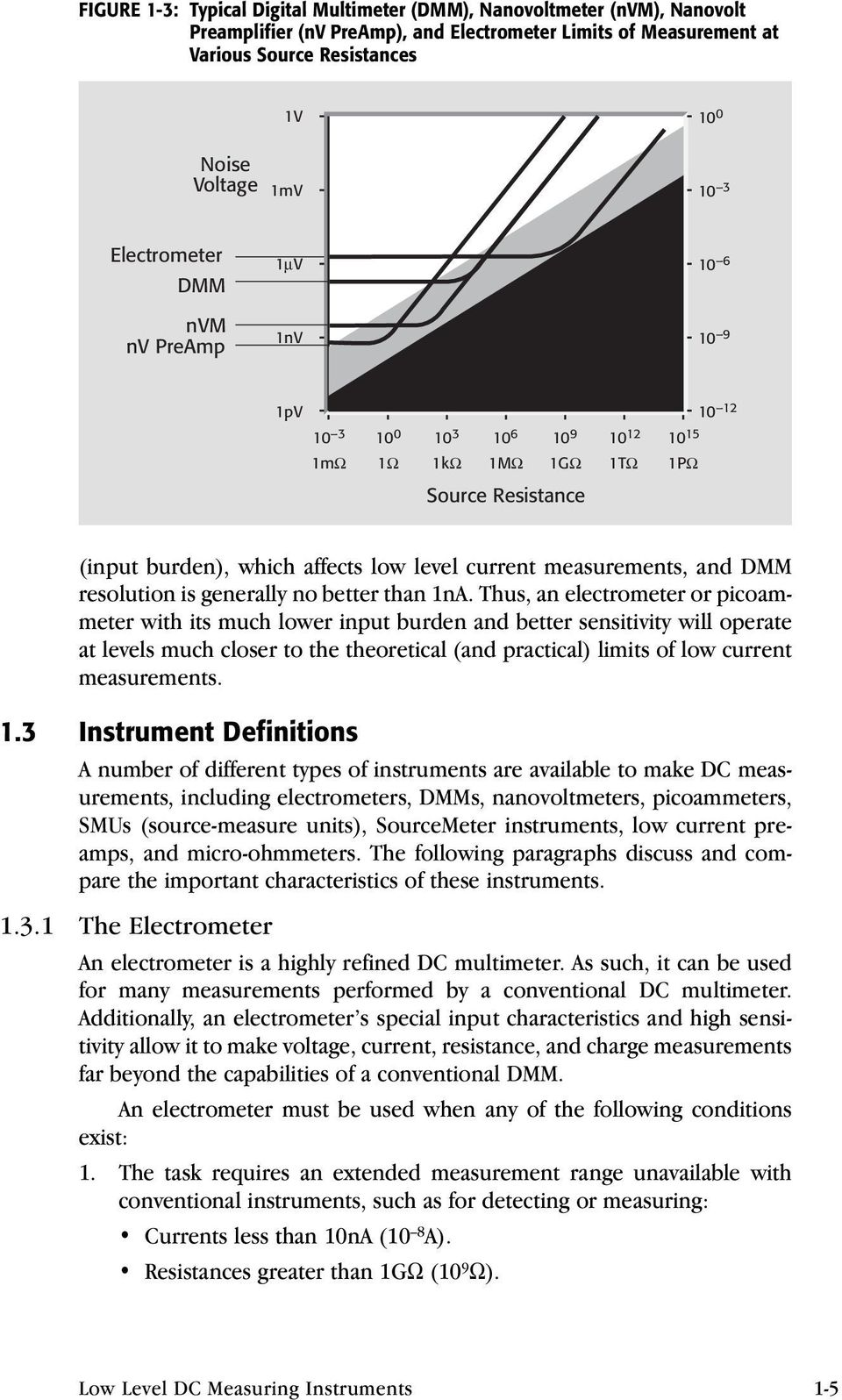 measurements, and DMM resolution is generally no better than 1nA.