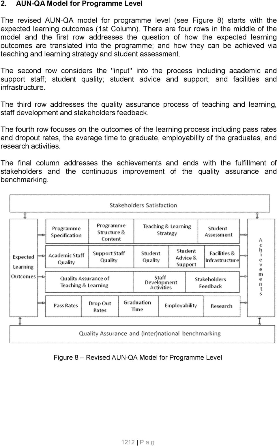 teaching and learning strategy and student assessment.