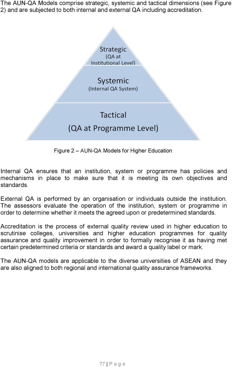 standards. External QA is performed by an organisation or individuals outside the institution.