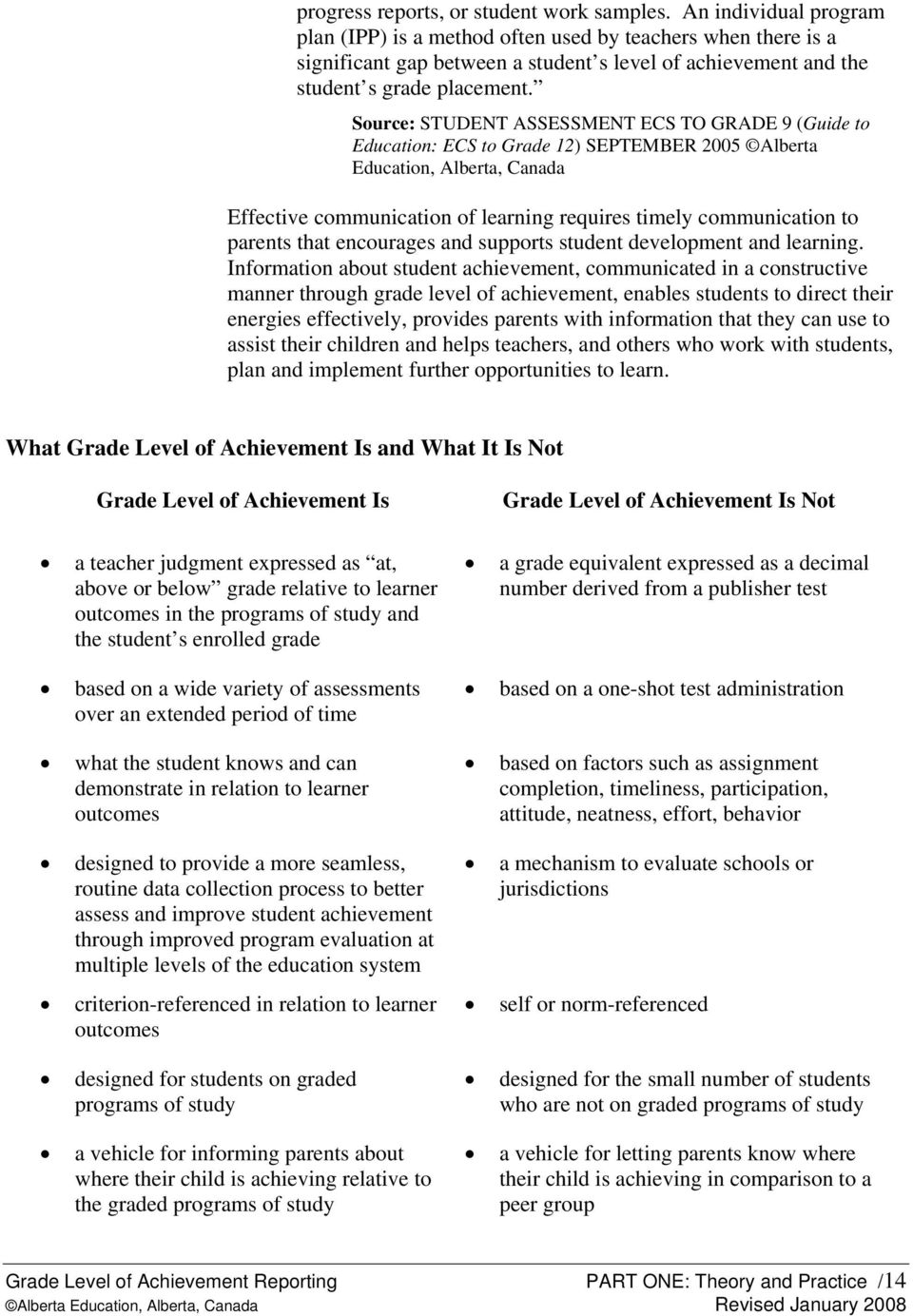 Source: STUDENT ASSESSMENT ECS TO GRADE 9 (Guide to Education: ECS to Grade 12) SEPTEMBER 2005 Alberta Education, Alberta, Canada Effective communication of learning requires timely communication to