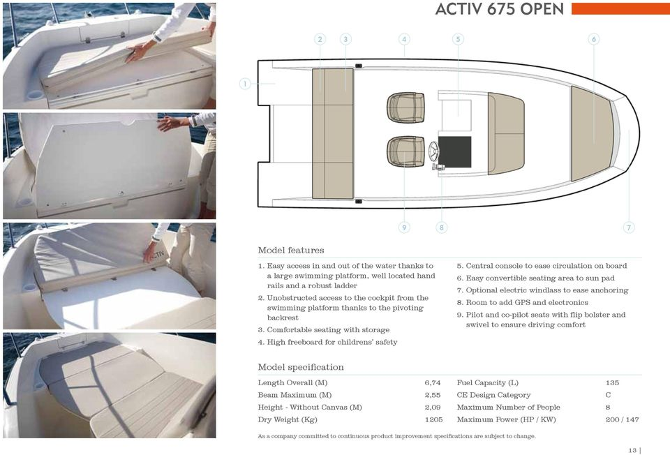 Central console to ease circulation on board 6. Easy convertible seating area to sun pad 7. optional electric windlass to ease anchoring 8. Room to add GPS and electronics 9.