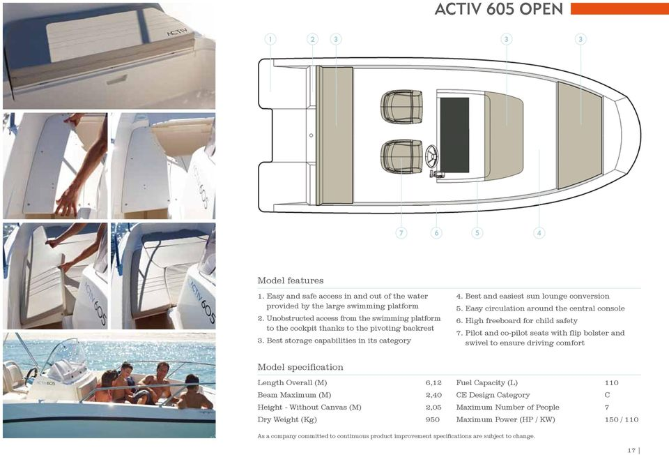 Easy circulation around the central console 6. High freeboard for child safety 7.