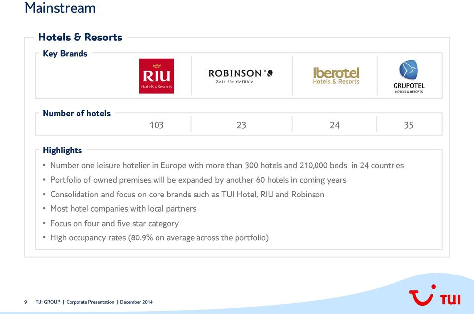 hotels in coming years Consolidation and focus on core brands such as TUI Hotel, RIU and Robinson Most hotel companies
