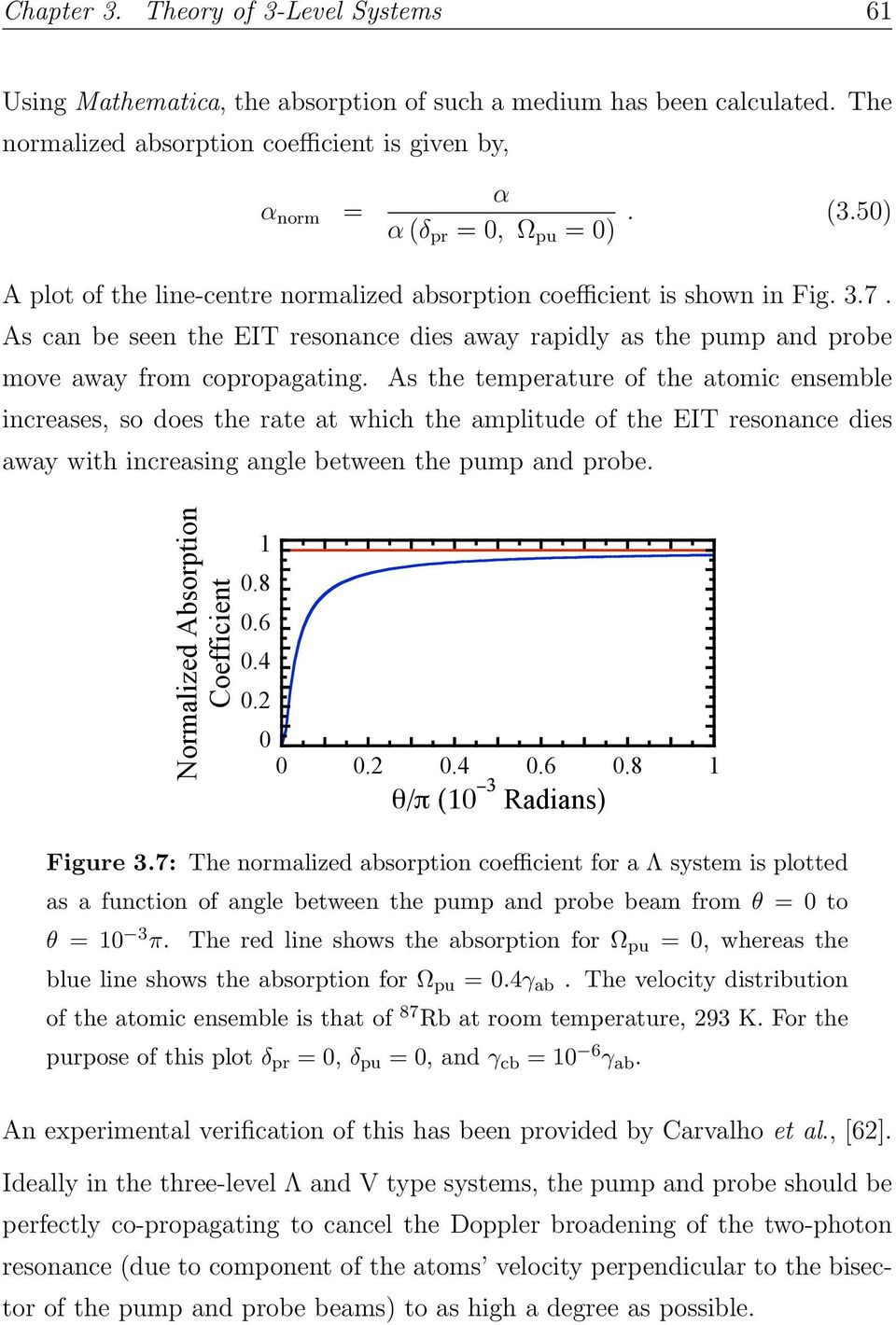 As the temperature of the atomic ensemble increases, so does the rate at which the amplitude of the EIT resonance dies away with increasing angle between the pump and probe.