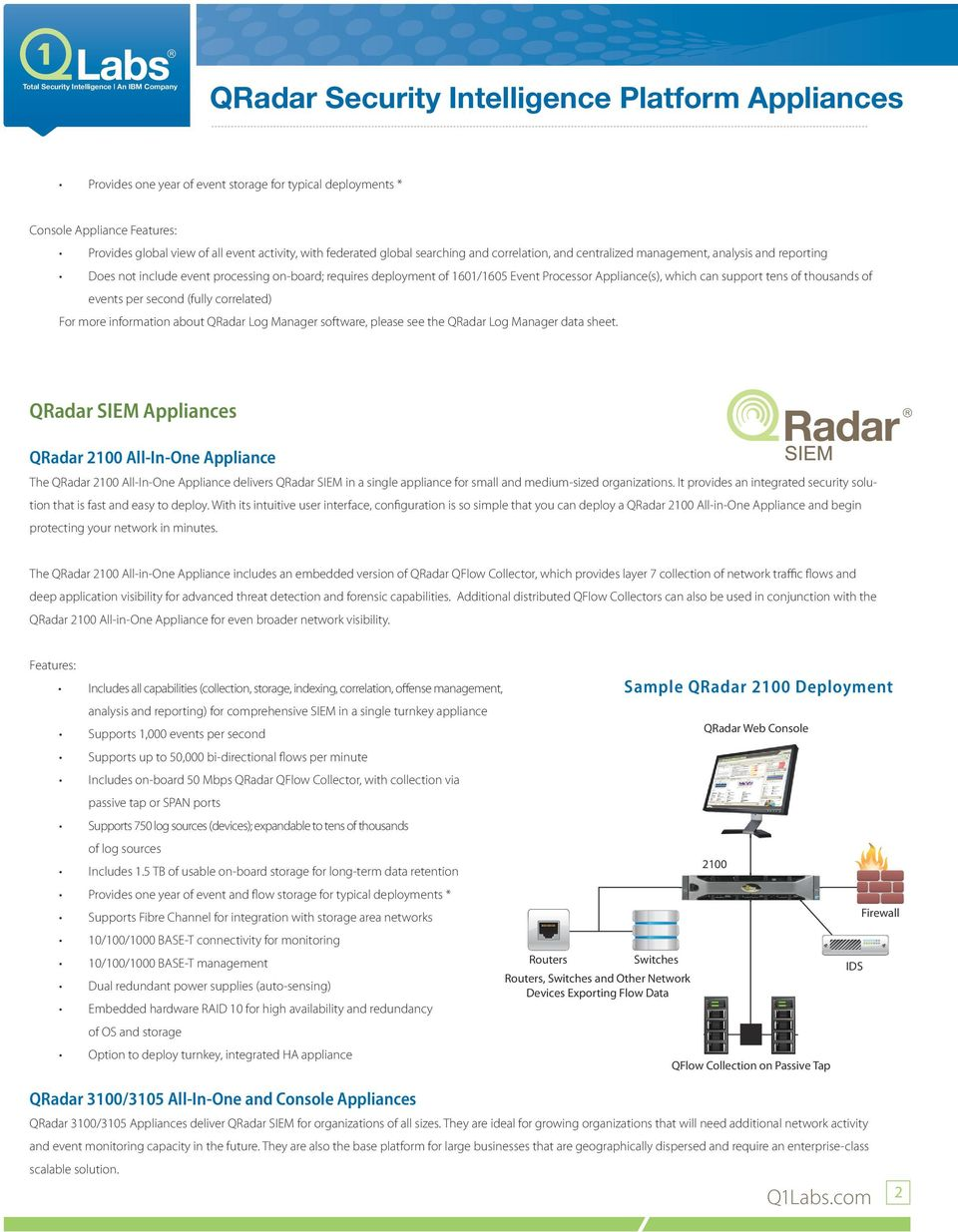 (fully correlated) For more information about QRadar Log Manager software, please see the QRadar Log Manager data sheet.