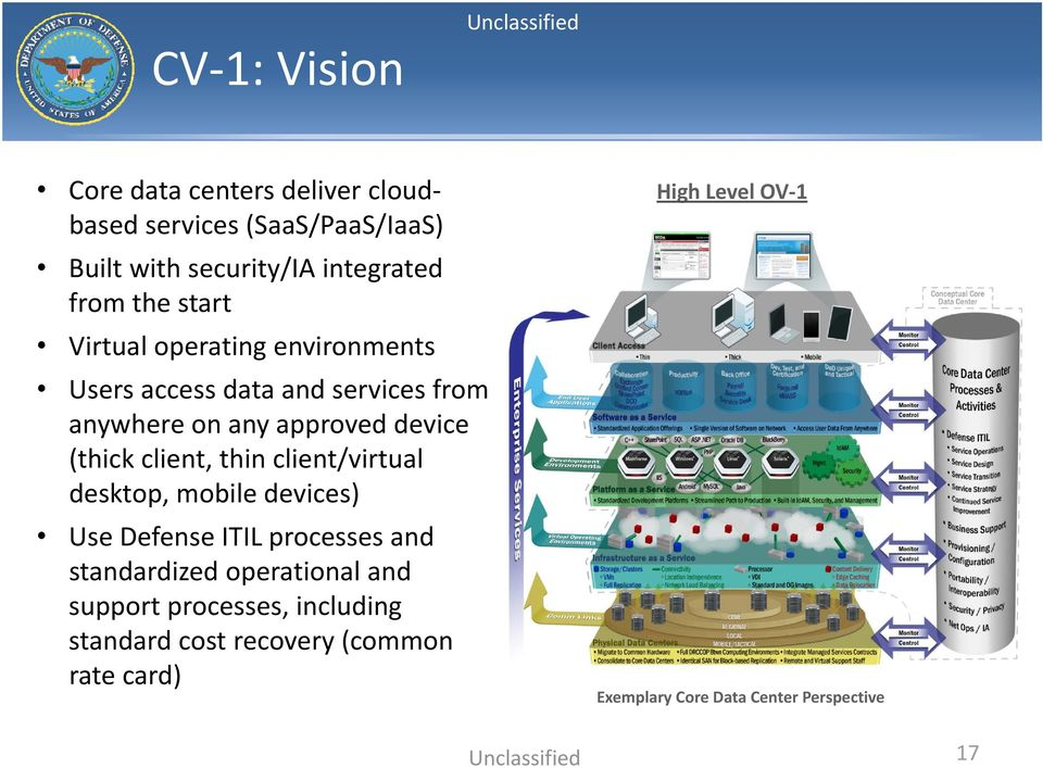 client, thin client/virtual desktop, mobile devices) Use Defense ITIL processes and standardized operational and