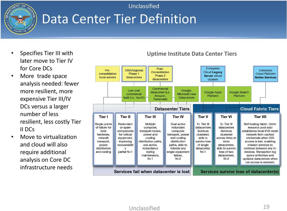 larger number of less resilient, less costly Tier II DCs Move to virtualization and cloud will