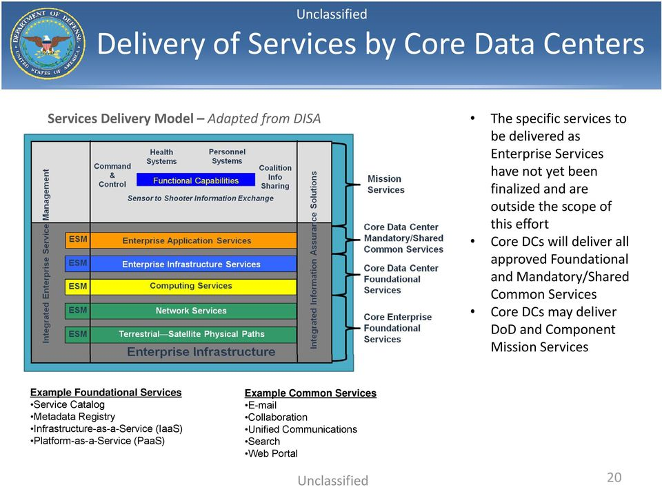 Mandatory/Shared Common Services Core DCs may deliver DoD and Component Mission Services Example Foundational Services Service Catalog Metadata