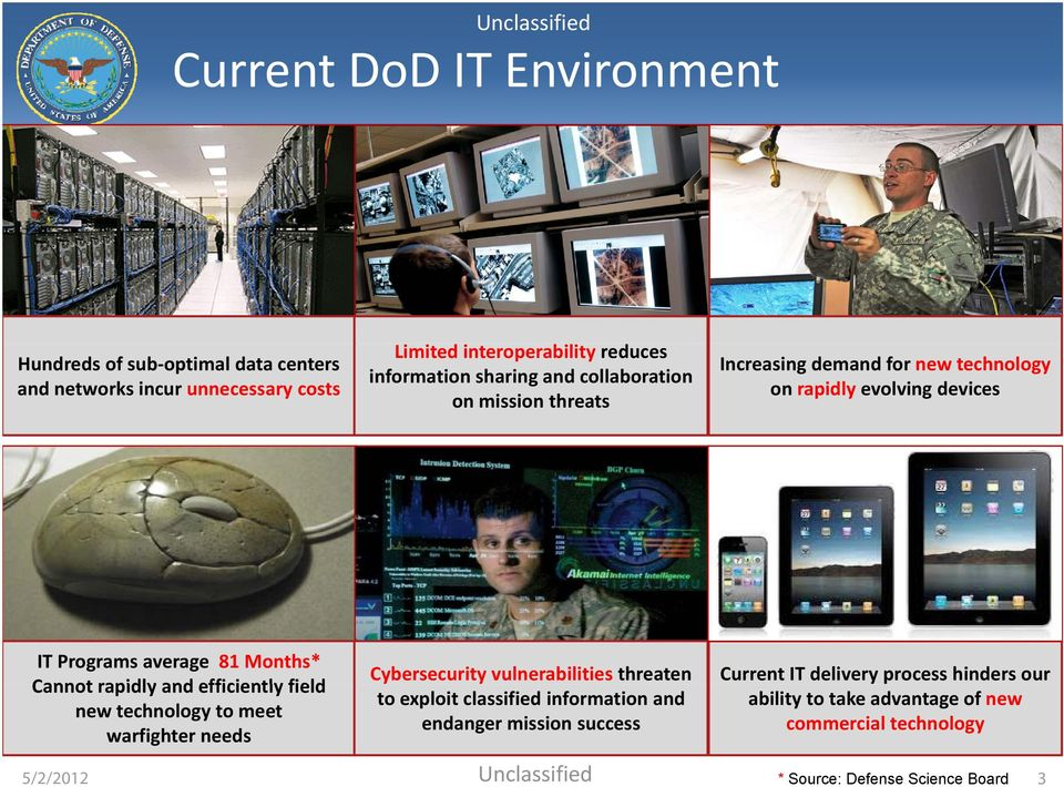 rapidly and efficiently field new technology to meet warfighter needs 5/2/2012 Cybersecurity vulnerabilities threaten to exploit classified