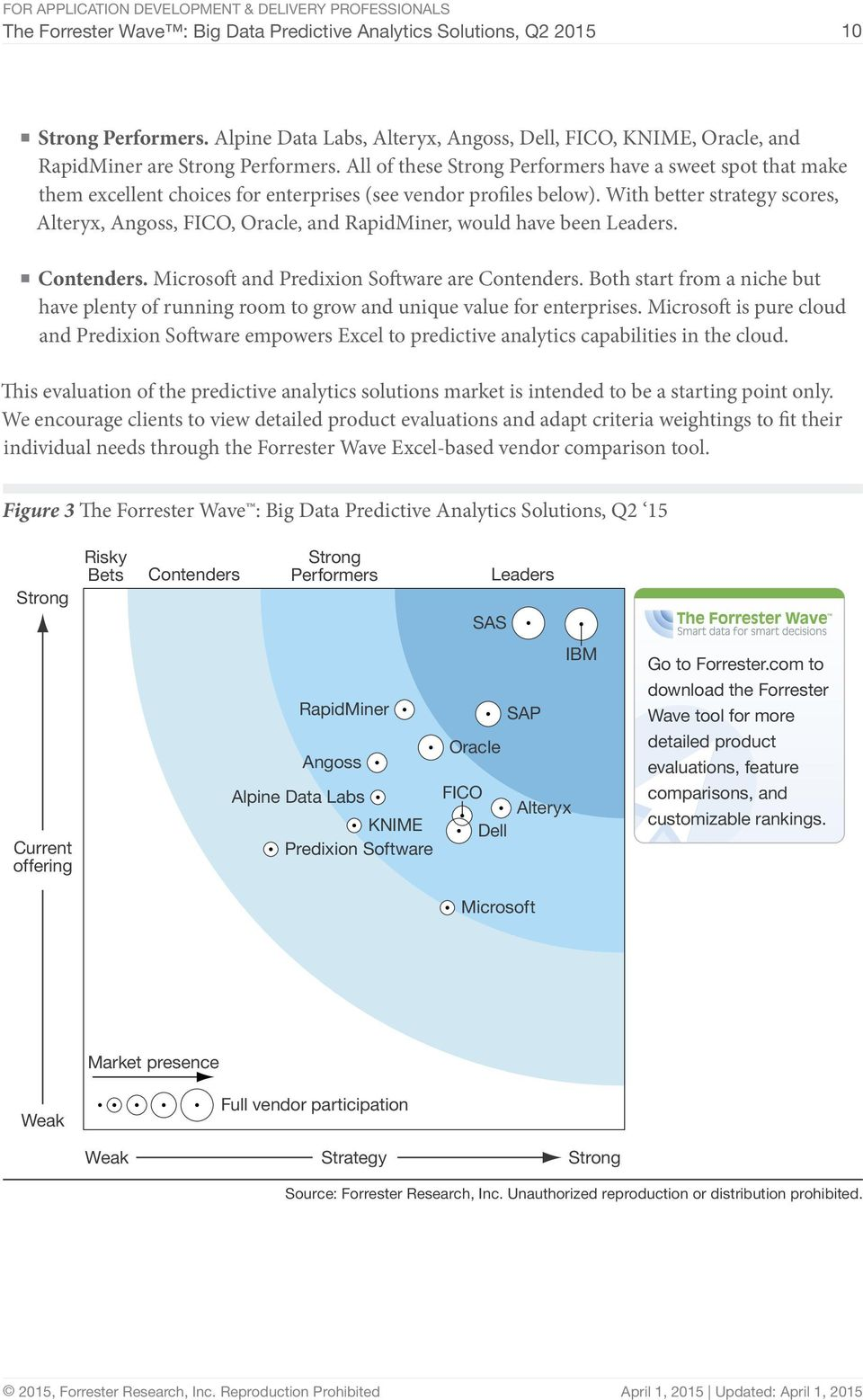 With better strategy scores, Alteryx, Angoss, FICO, Oracle, and RapidMiner, would have been Leaders. Contenders. Microsoft and Predixion Software are Contenders.