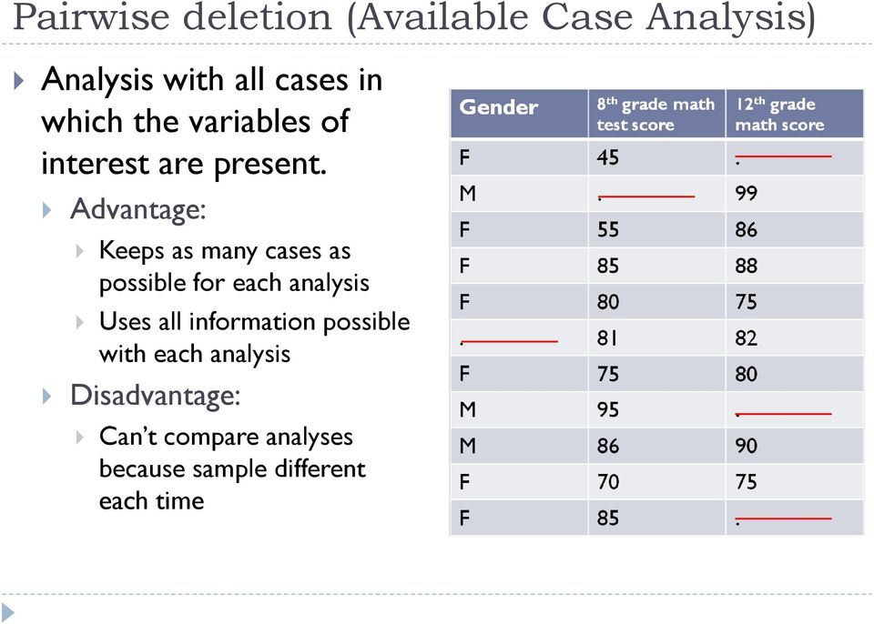 Advantage: Keeps as many cases as possible for each analysis Uses all