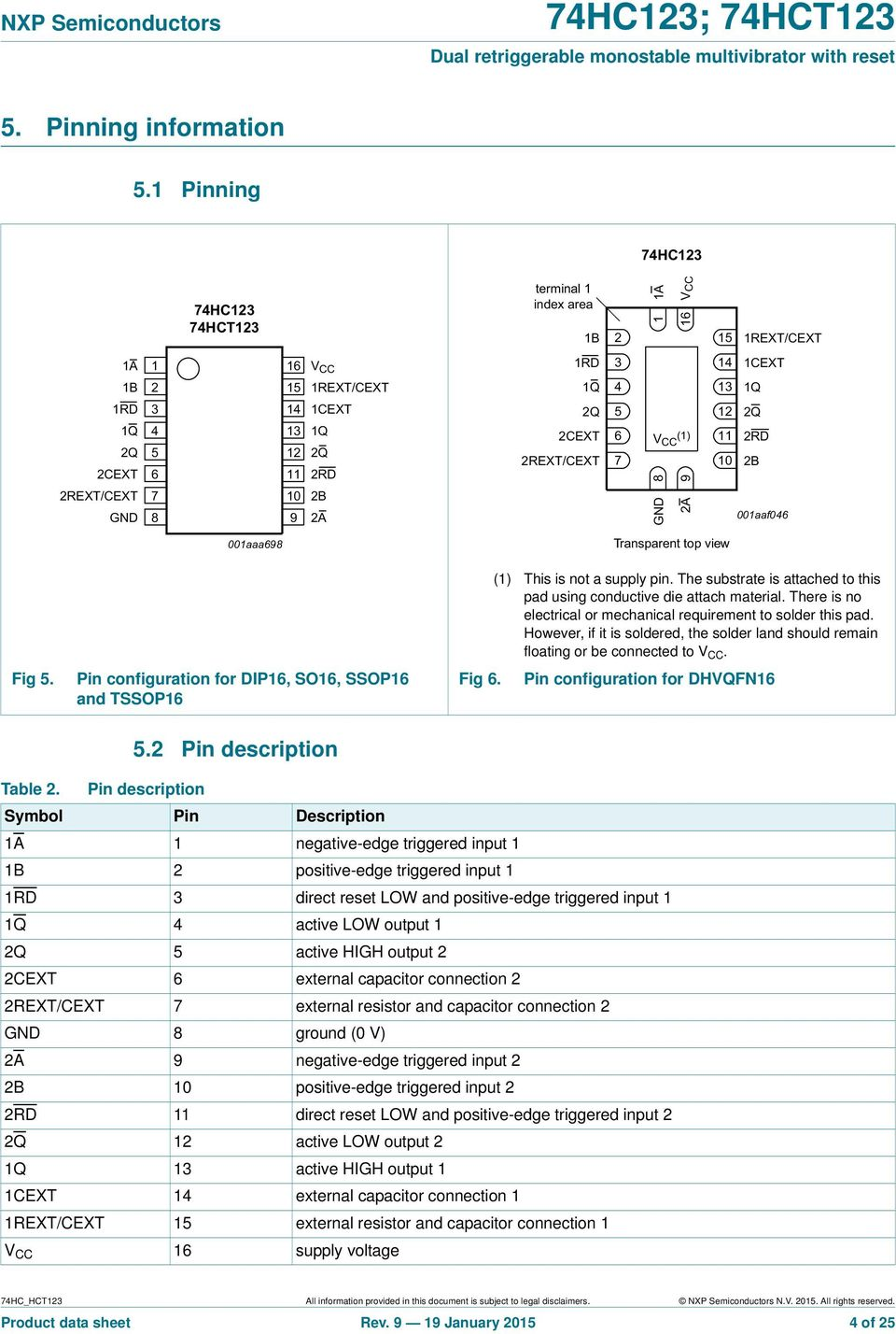 Pin configuration for DIP16, SO16, SSOP16 and TSSOP16 Fig 6. Pin configuration for DHVQFN16 5.2 Pin description Table 2.