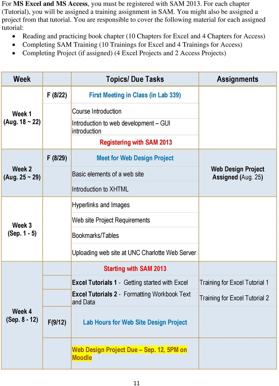 You are responsible to cover the following material for each assigned tutorial: Reading and practicing book chapter (10 Chapters for Excel and 4 Chapters for Access) Completing SAM Training (10