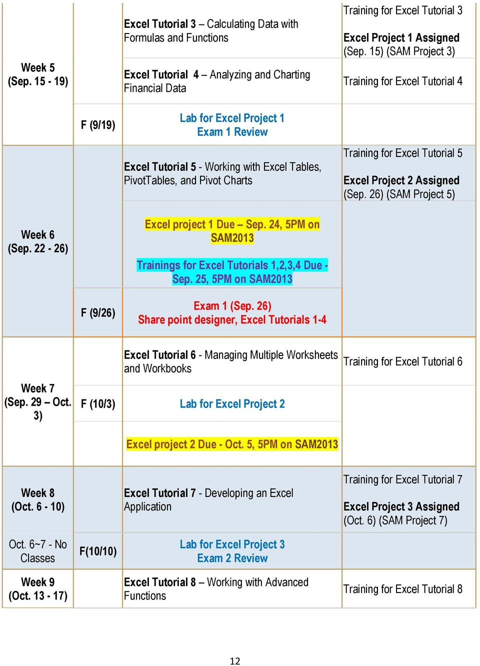 Tutorial 5 Excel Project 2 Assigned (Sep. 26) (SAM Project 5) Week 6 (Sep. 22-26) Excel project 1 Due Sep. 24, 5PM on SAM2013 Trainings for Excel Tutorials 1,2,3,4 Due - Sep.