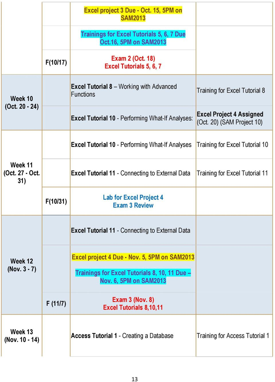20) (SAM Project 10) Excel Tutorial 10 - Performing What-If Analyses Training for Excel Tutorial 10 Week 11 (Oct. 27 - Oct.
