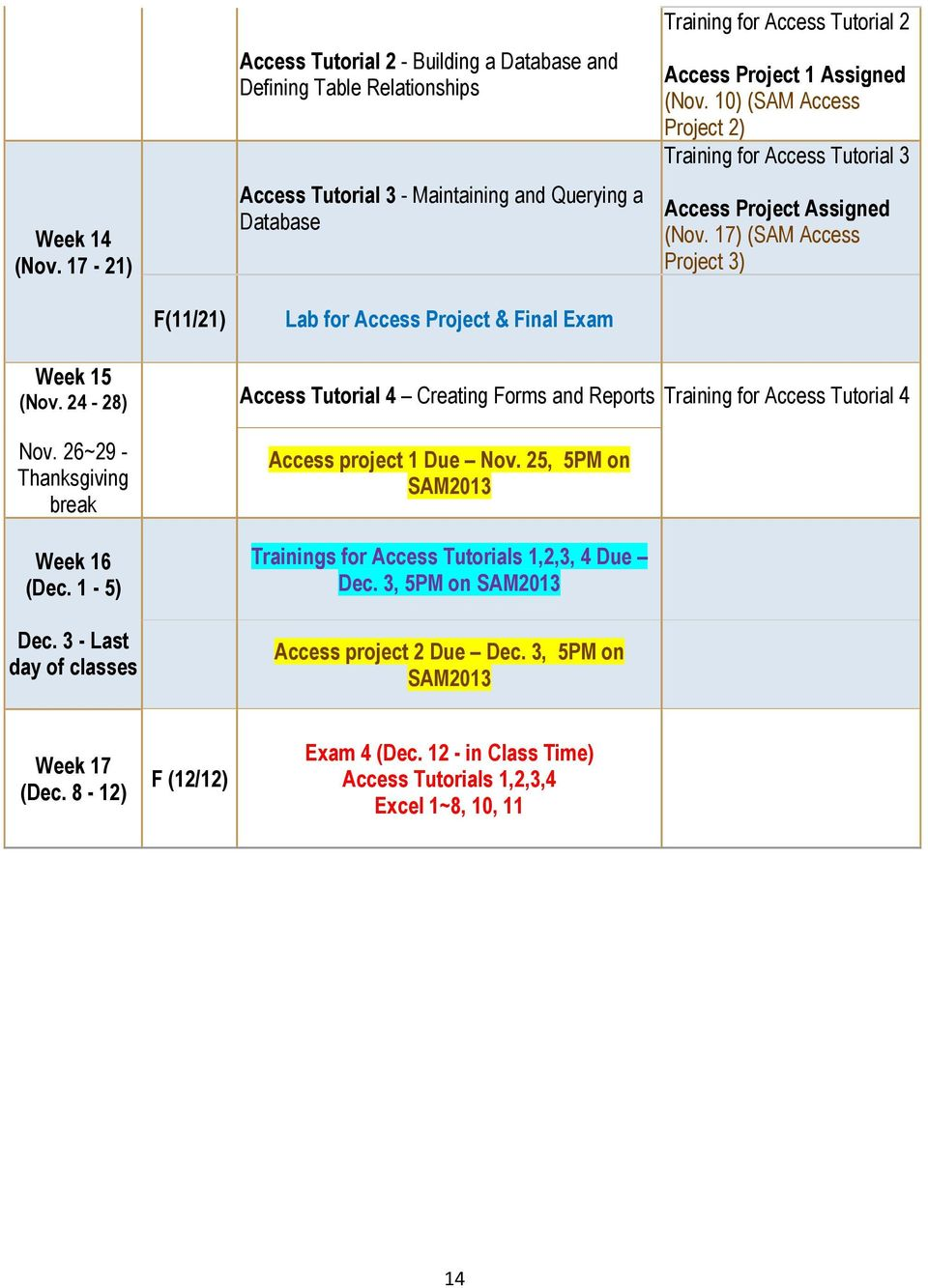 10) (SAM Access Project 2) Training for Access Tutorial 3 Access Project Assigned (Nov. 17) (SAM Access Project 3) F(11/21) Lab for Access Project & Final Exam Week 15 (Nov. 24-28) Nov.