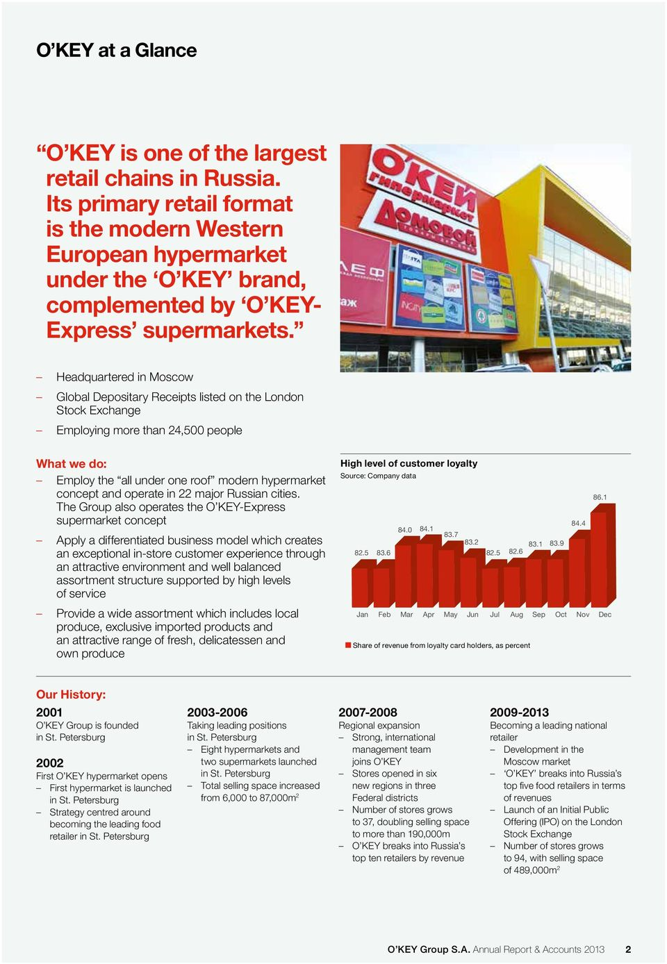 Headquartered in Moscow Global Depositary Receipts listed on the London Stock Exchange Employing more than 24,500 people What we do: Employ the all under one roof modern hypermarket concept and