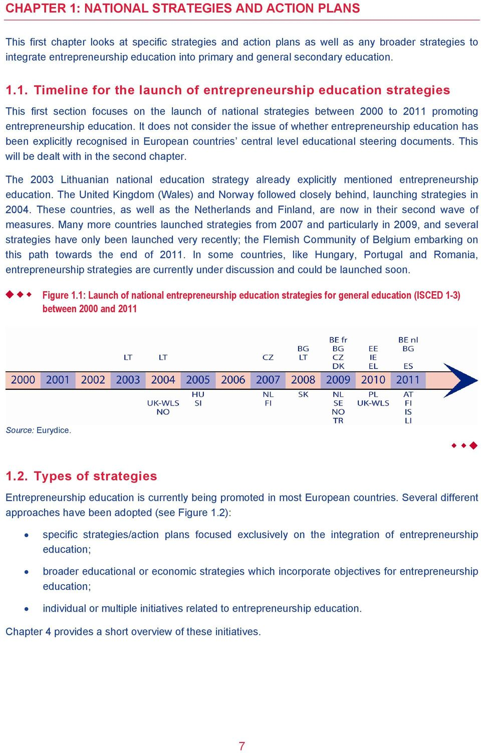 1. Timeline for the launch of entrepreneurship education strategies This first section focuses on the launch of national strategies between 2000 to 2011 promoting entrepreneurship education.