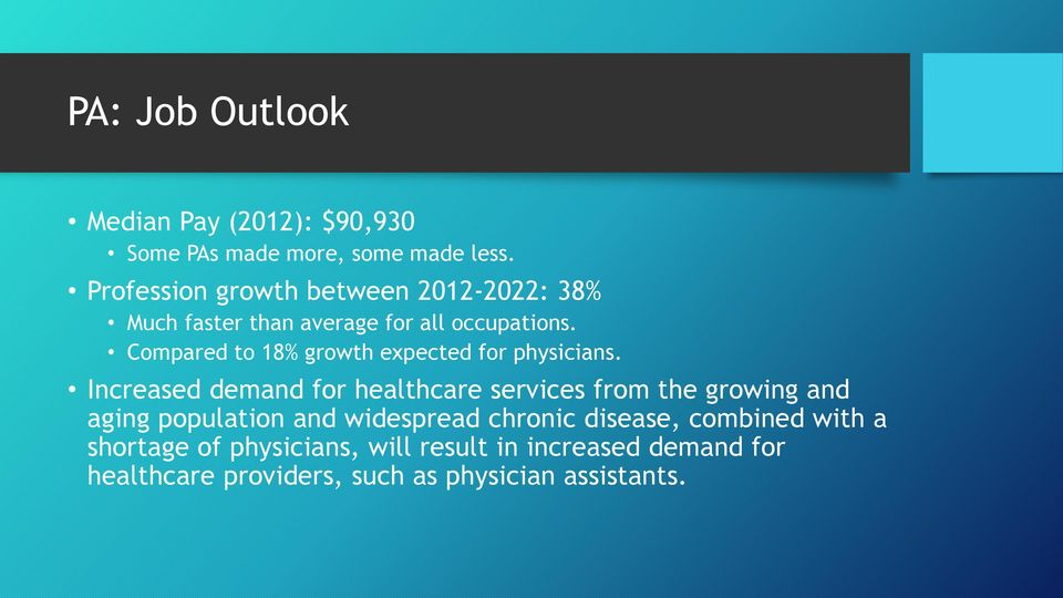 Compared to 18% growth expected for physicians.