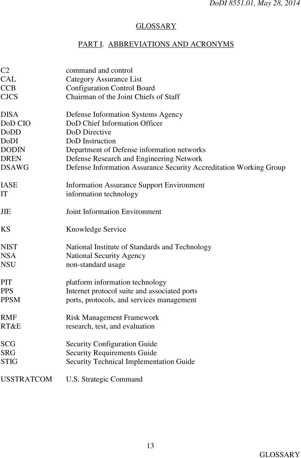 List Configuration Control Board Chairman of the Joint Chiefs of Staff Defense Information Systems Agency DoD Chief Information Officer DoD Directive DoD Instruction Department of Defense information