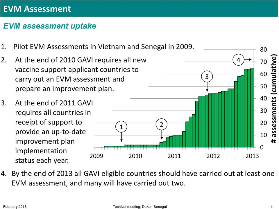 At the end of 2011 GAVI requires all countries in receipt of support to provide an up-to-date improvement plan implementation status each year.